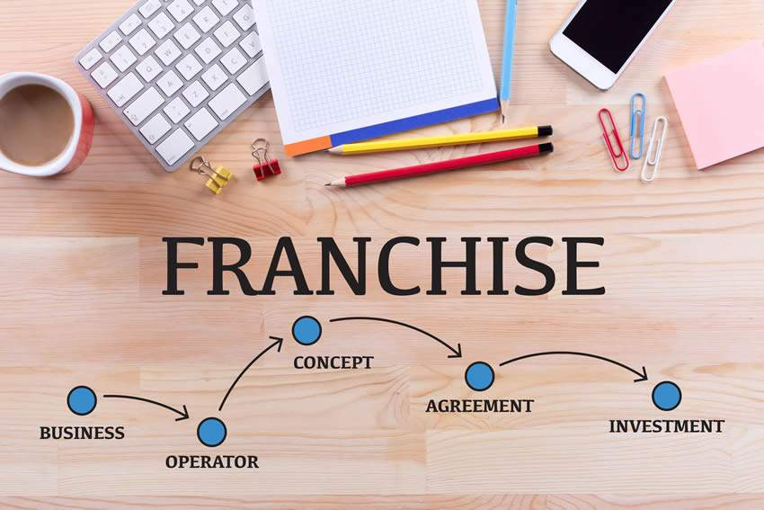 franchise-agreements-850