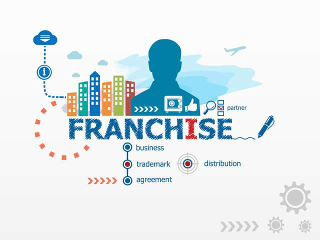 franchising-intime