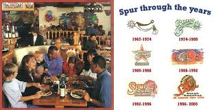 Spur through the years