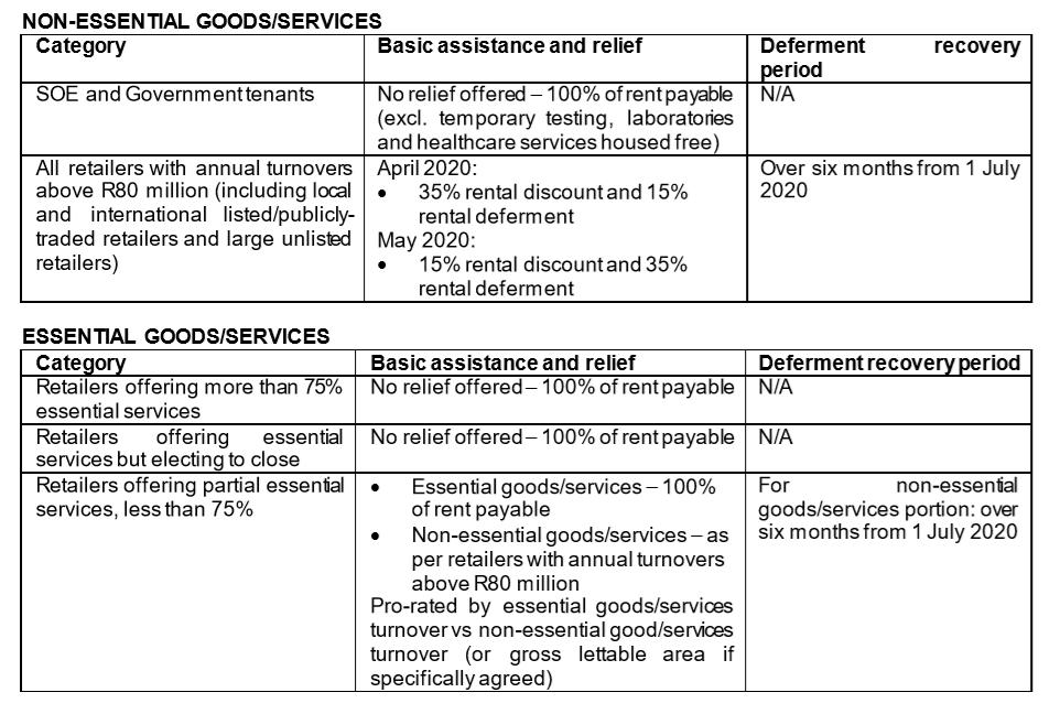 non-essential-goods